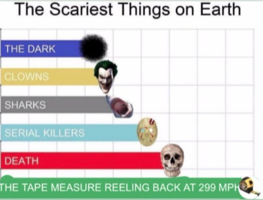 Memes Scariest things in the world