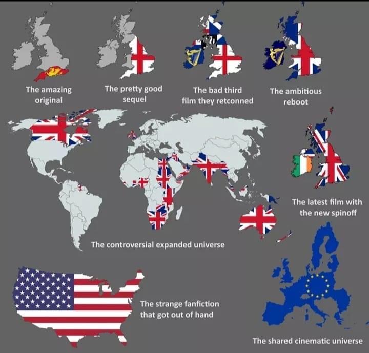 Memes British Empire