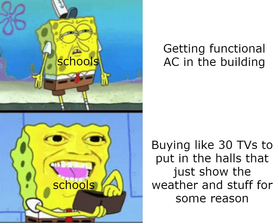 Memes Schools spending money for no reason