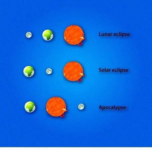 Memes Solar eclipse lunar eclipse Apocalypse