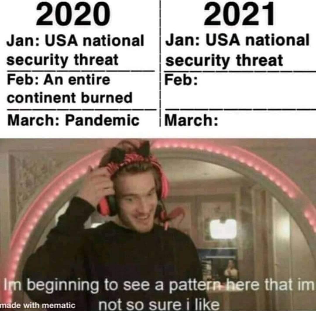 Memes 2020 versus 2021