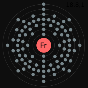Francium atomic chart