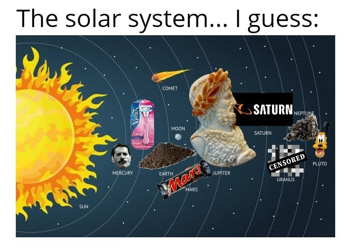 Memes The solar system and the planets