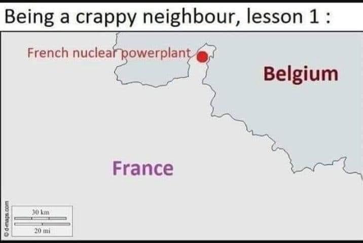 Memes France versus Belgium