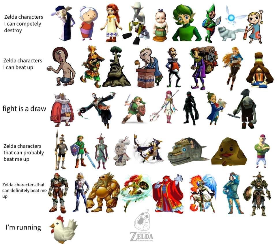 Memes Powerful chickens Zelda