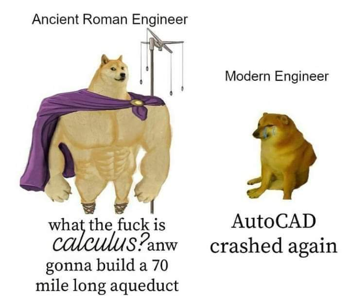Memes calculus and the Roman empire