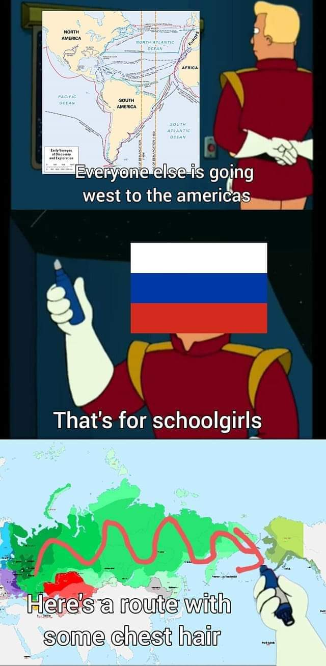 Russia during the age of Imperialism memes