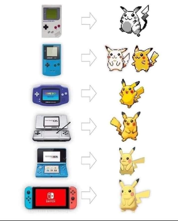 Memes art evolution Pikachu pokemon Nintendo