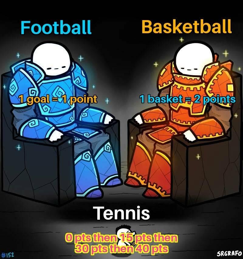 Memes tennis scoring